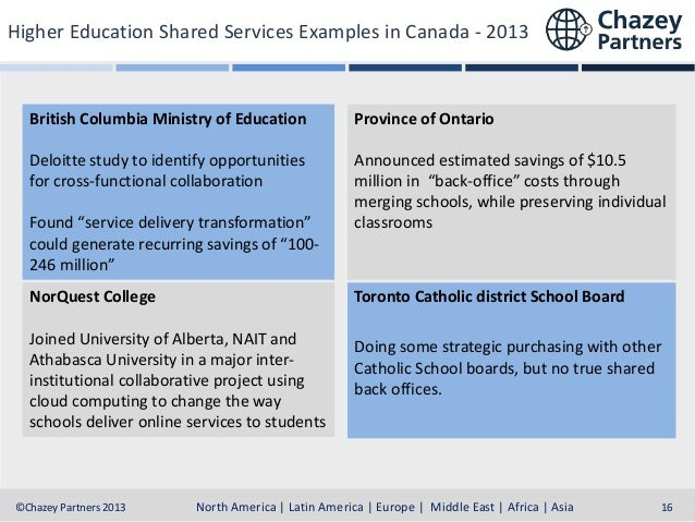 Higher Education Shared Services Examples in Canada - 2013  British Columbia Ministry of Education  Province of Ontario  D...