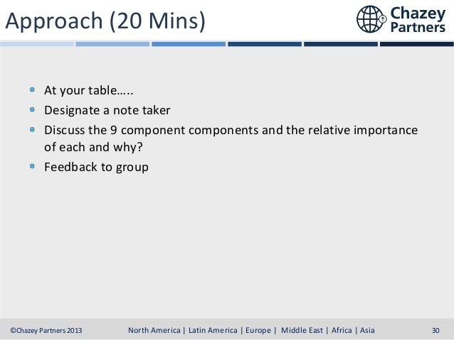 Approach (20 Mins) At your table….. Designate a note taker Discuss the 9 component components and the relative importance ...