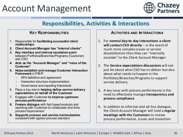 Account Management Responsibilities, Activities & Interactions KEY RESPONSIBILITIES 1. Responsible for facilitating succes...