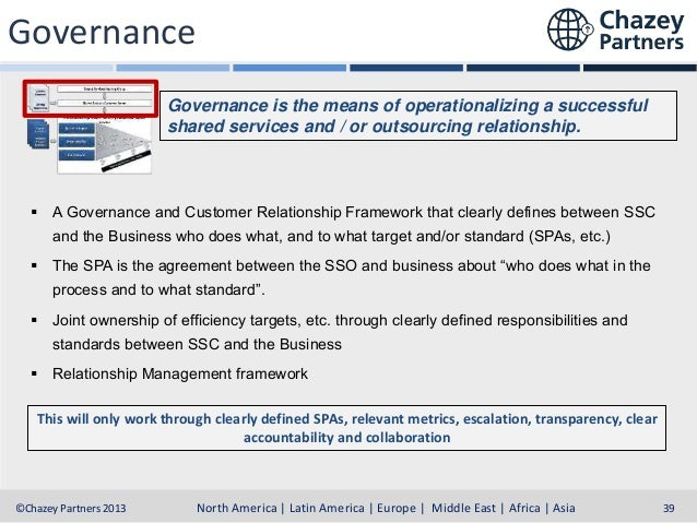 Governance Governance is the means of operationalizing a successful shared services and / or outsourcing relationship.   ...