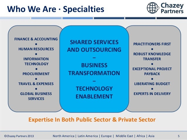 Who We Are · Specialties FINANCE & ACCOUNTING ● HUMAN RESOURCES ● INFORMATION TECHNOLOGY ● PROCUREMENT ● TRAVEL & EXPENSES...