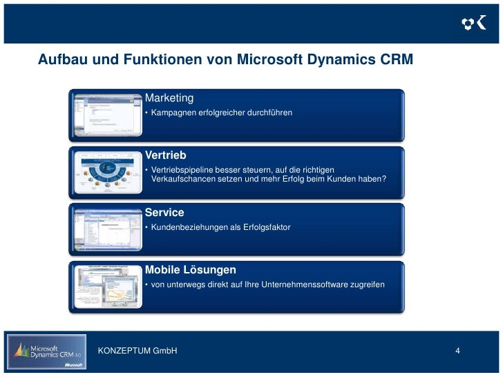 Microsoft Dynamics CRM 4.0 - KONZEPTUM Präsentation