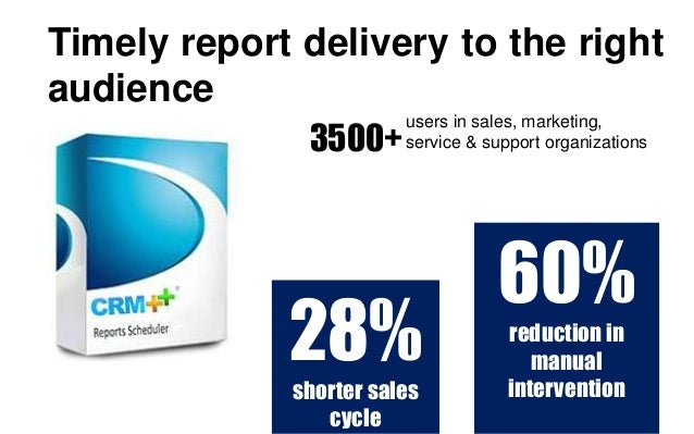 CRM++ Report Scheduler 28% shorter sales cycle 60% reduction in manual intervention users in sales, marketing, service & s...