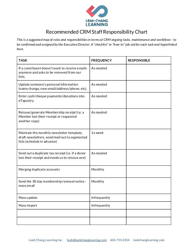 Recommended CRM Staff Responsibility Chart   This is a suggested map of roles and responsibilities in terms of CRM ong...