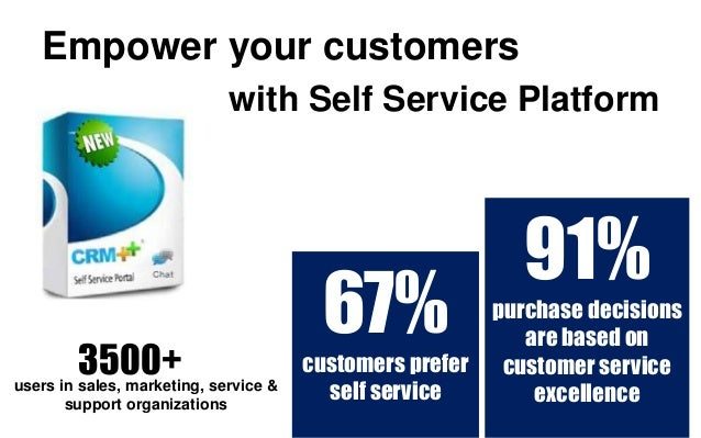 67% customers prefer self service 91% purchase decisions are based on customer service excellence Empower your customers u...
