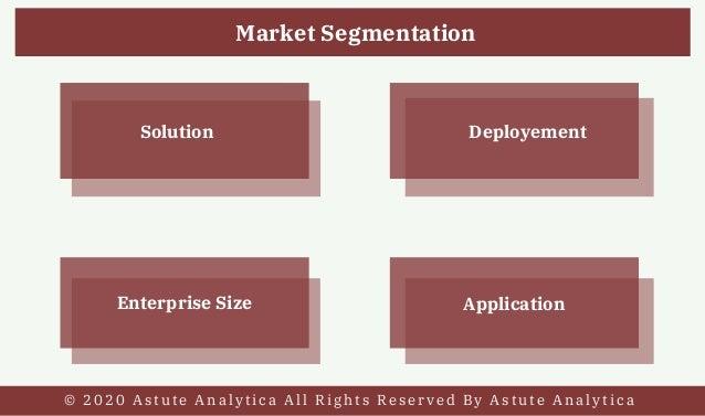 © 2020 Astute Analytica All Rights Reserved By Astute Analytica Market Segmentation Solution Deployement Enterprise Size A...