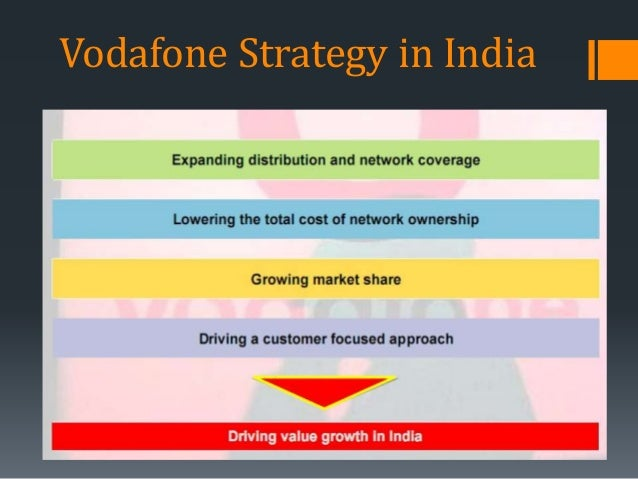 CRM of Vodafone • Solutions that work the way you do for guaranteed success • Improvement in reporting, complete call info...