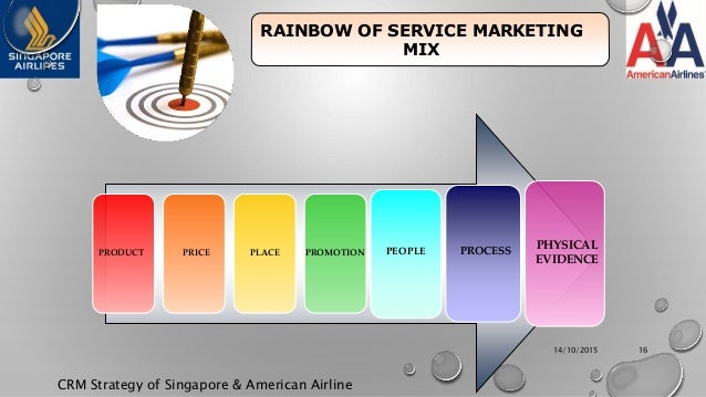 crm strategy of kingfisher airlines Crm in service industry of crm why crm strategies of crm crm in aviation industry crm policy kingfisher airlines using e-crm policy.