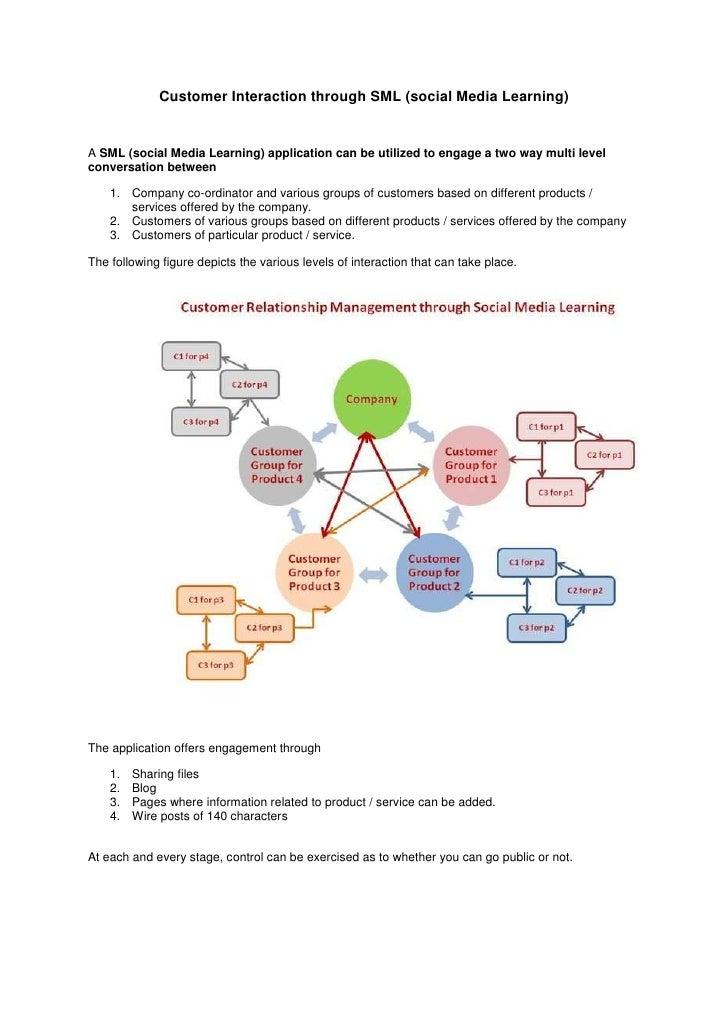 Customer Interaction through SML (social Media Learning)   A SML (social Media Learning) application can be utilized to en...
