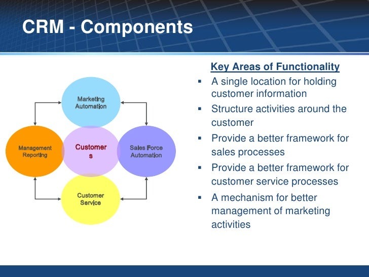 components of crm Crm Today Dinesh Chandrasekar
