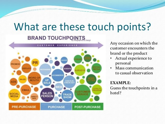 What are these touch points? Any occasion on which the customer encounters the brand or the product • Actual experience to...