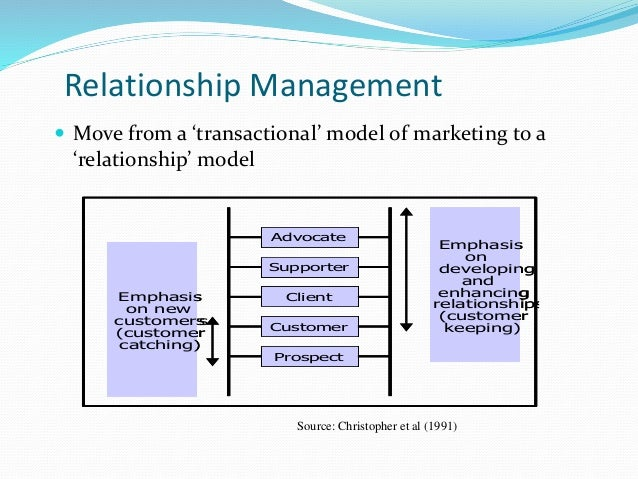 distinguish between transactional marketing and relationship