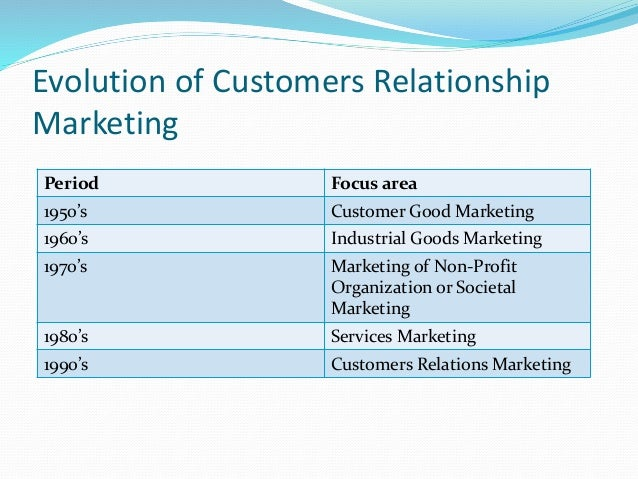 corporate culture in relationship marketing