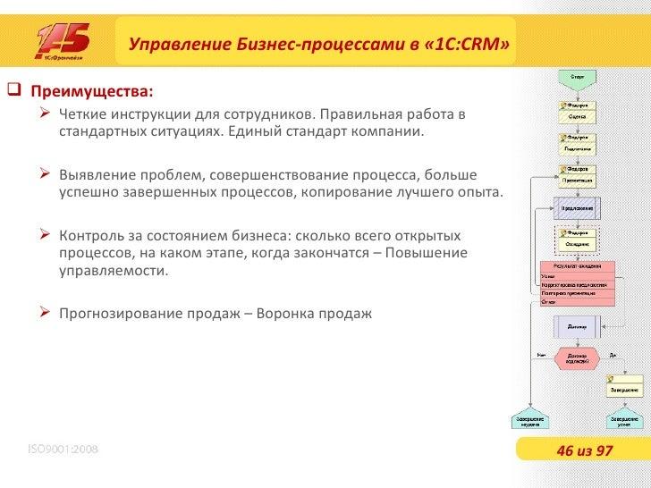 0860e40839a70 CRM-реальный инструмент увеличения выручки