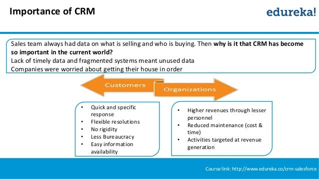 importance of crm in retail sector What is omnichannel, and how does your crm factor into an omnichannel  strategy  concepts separate from the practical world of business technology   retail environment as much as it applies to the customer experience.