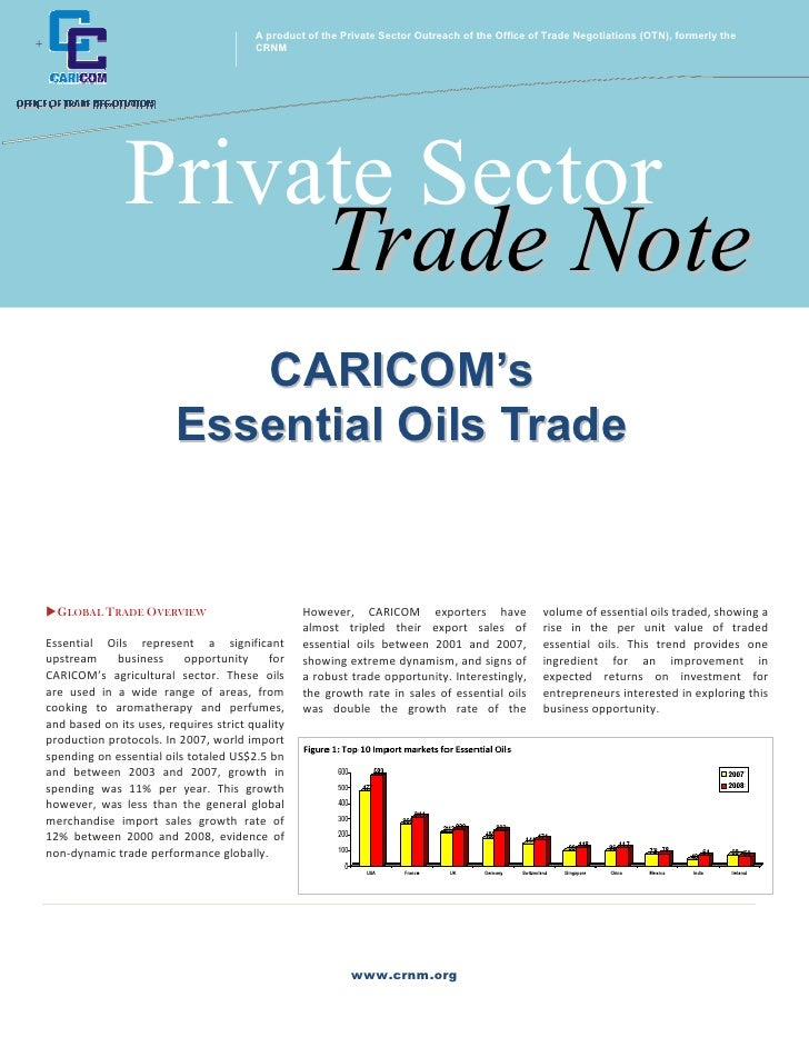A product of the Private Sector Outreach of the Office of Trade Negotiations (OTN), formerly the +                        ...