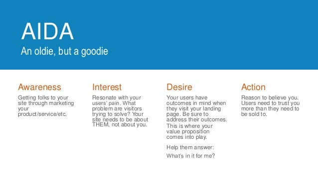 AIDA An oldie, but a goodie Awareness Getting folks to your site through marketing your product/service/etc. Interest Reso...