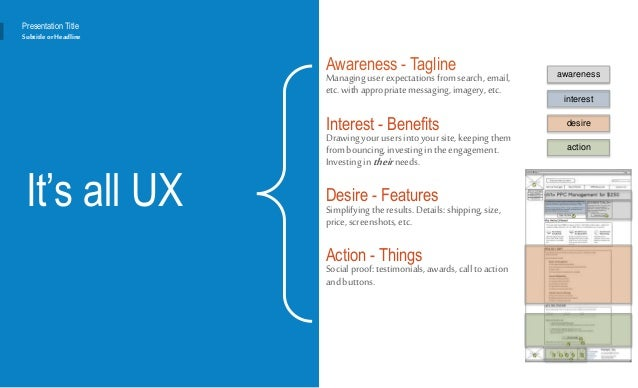 It's all UX Awareness - Tagline Managing user expectationsfromsearch, email, etc.withappropriatemessaging, imagery,etc. In...