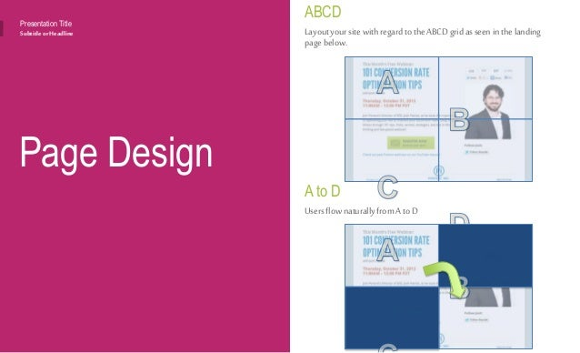 Page Design Presentation Title Subtitle or Headline B & C Remove CTAs from B & C, move them to D instead. That's where use...
