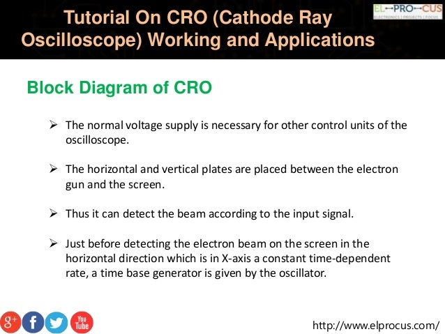 Oscilloscope Circuit Diagram