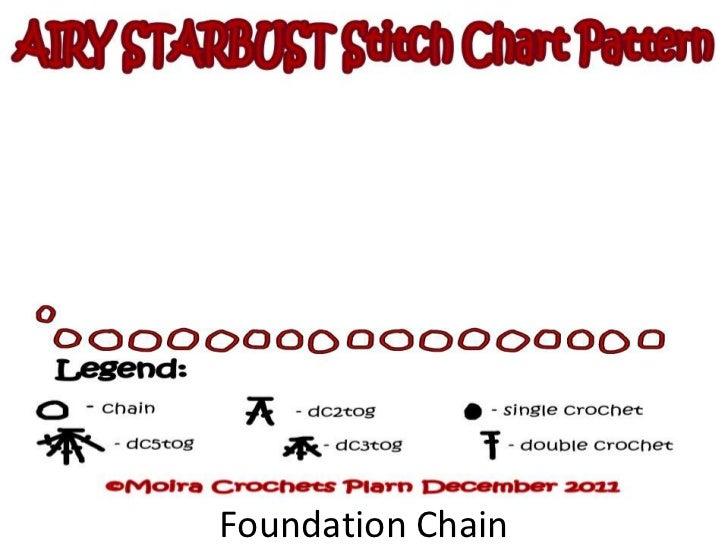 Crochet Airy Catherine Wheels Stitch Pattern