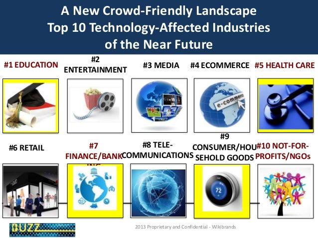 What Tomorrow's Customers Want andHow Crowdsourcing is Tapping Into It✓✓✓✓✓✓✓✓✓✓✓2013 Proprietary and Confidential - Wikib...