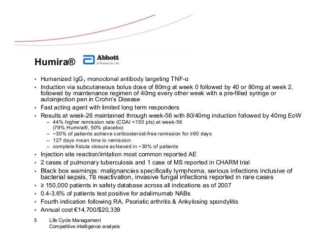 crohn u0026 39 s disease pharmascape cv