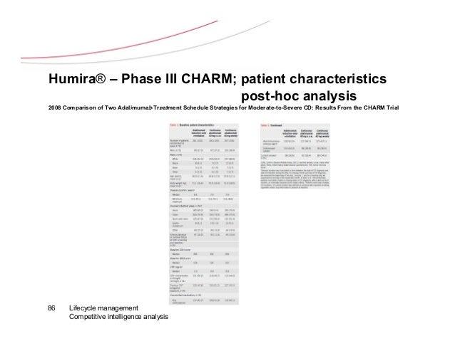 Crohn's disease pharmascape cv