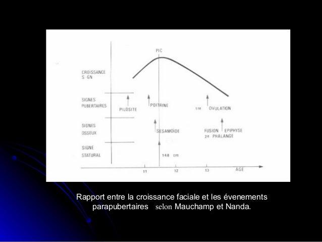 • Méthodes qualitatives à court termeMéthodes qualitatives à court terme  Prévision structurale de BJORK et compléments :...
