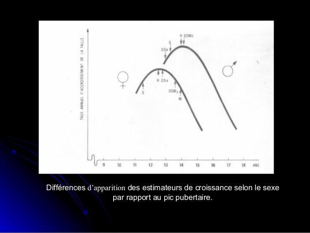 Prévision structurale de BJORK et compléments :Prévision structurale de BJORK et compléments :