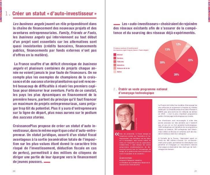 1.  Créer un statut «d'auto-investisseur»   Les business angels jouent un rôle prépondérant dans             Les «auto...