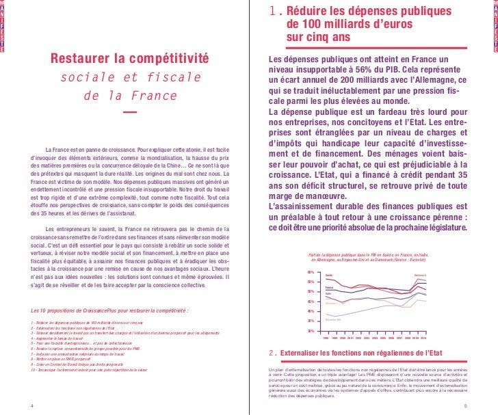 CroissancePlus - Petit Manifeste de Campagne Slide 3