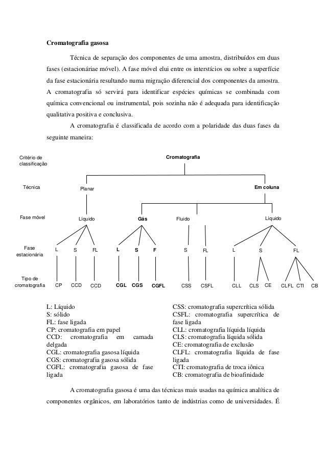 Cromatografia gasosa                         Técnica de separação dos componentes de uma amostra, distribuídos em duas    ...