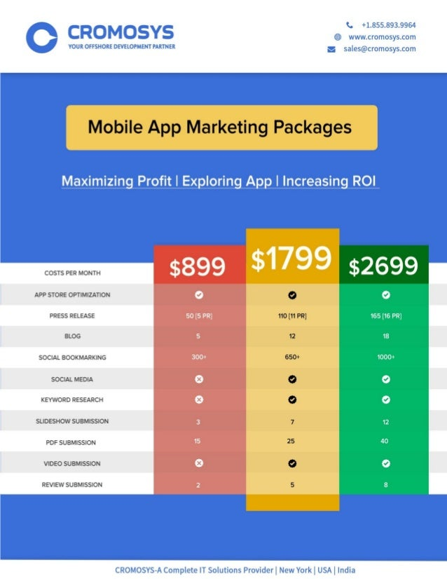 Cromosys - Mobile App Marketing Services - Strategy and Packages