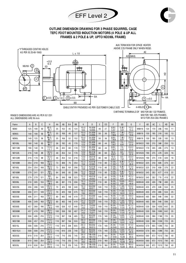 A6148 additionally Whats Difference Between Ac Induction Permanent Mag  And Servomotor Technologies further Motor Frame Chart in addition Retrotec Blower Door moreover Jack Plates. on motor frame sizes by horsepower