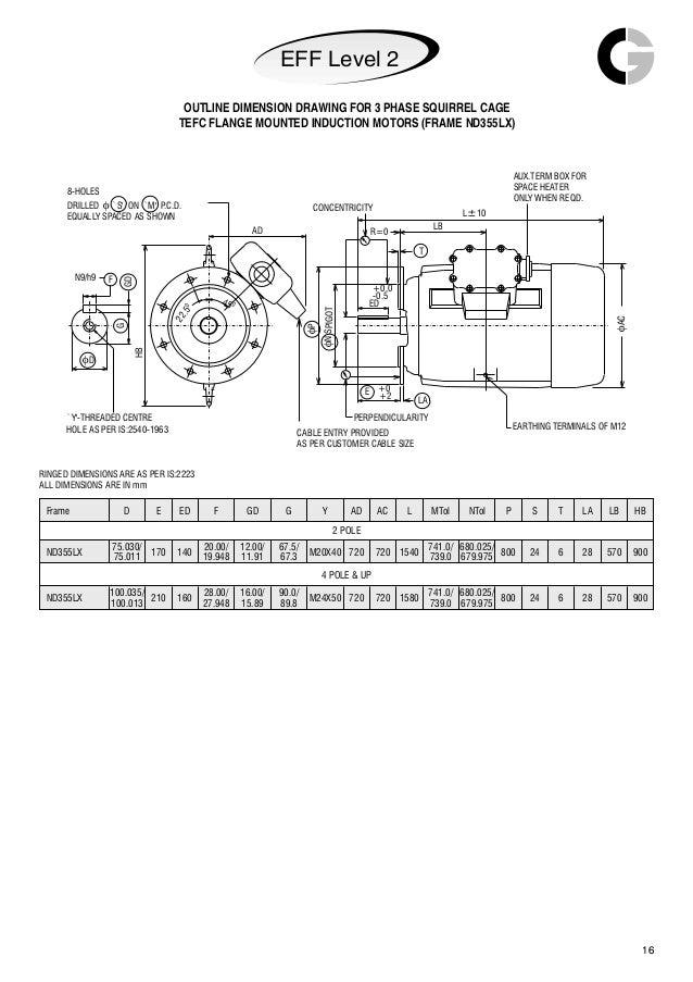 crompton dol wiring diagram crompton image wiring crompton greaves tefc squirrel cage motors catalogue eff level 2 on crompton dol wiring diagram