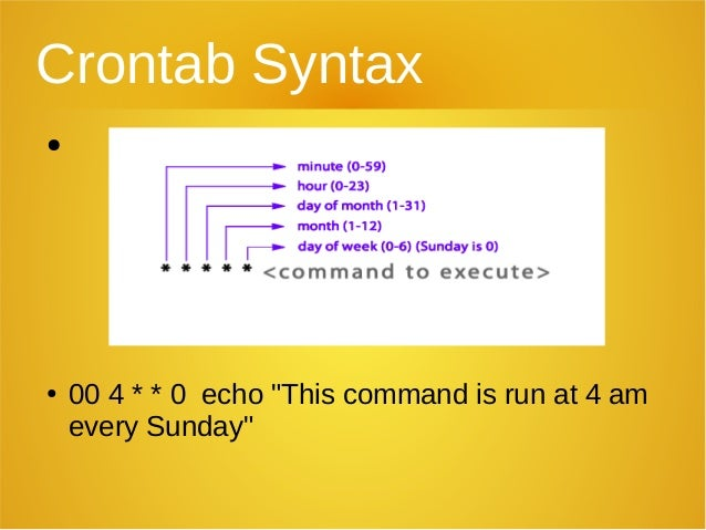 """Crontab Syntax ● ● 00 4 * * 0 echo """"This command is run at 4 am every Sunday"""""""