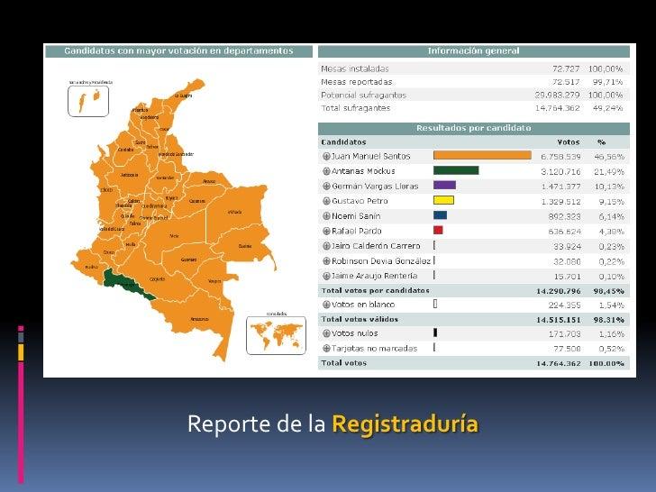 Reporte de la Registraduría<br />