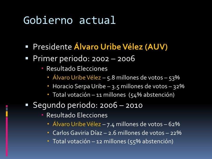 Gobierno actual<br />Presidente Álvaro Uribe Vélez (AUV)<br />Primer periodo: 2002 – 2006<br />Resultado Elecciones<br />Á...