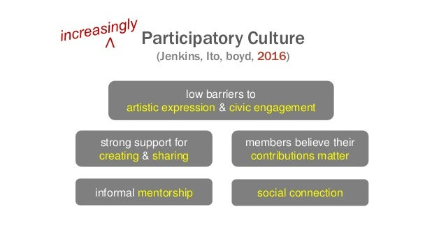 Participatory Culture (Jenkins, Ito, boyd, 2016) low barriers to artistic expression & civic engagement strong support for...