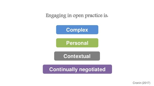 Engaging in open practice is: Complex Personal Contextual Continually negotiated Cronin (2017)