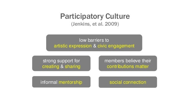 Participatory Culture (Jenkins, et al. 2009) low barriers to artistic expression & civic engagement strong support for cre...