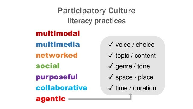 multimodal multimedia ✓ voice / choice networked ✓ topic / content social ✓ genre / tone purposeful ✓ space / place collab...