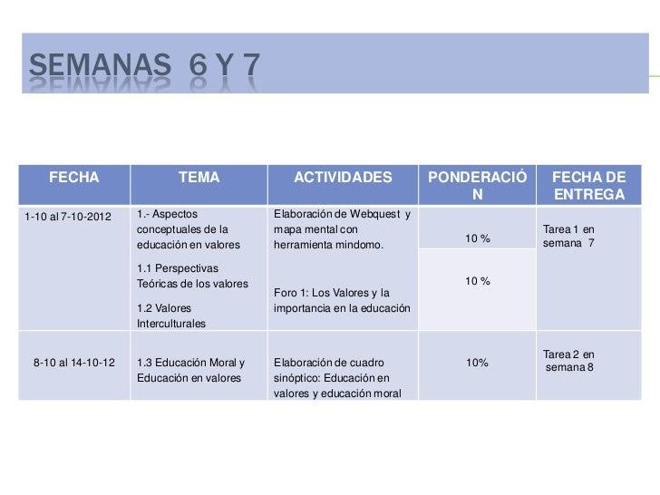 SEMANAS 6 Y 7    FECHA                    TEMA                ACTIVIDADES                PONDERACIÓ    FECHA DE           ...