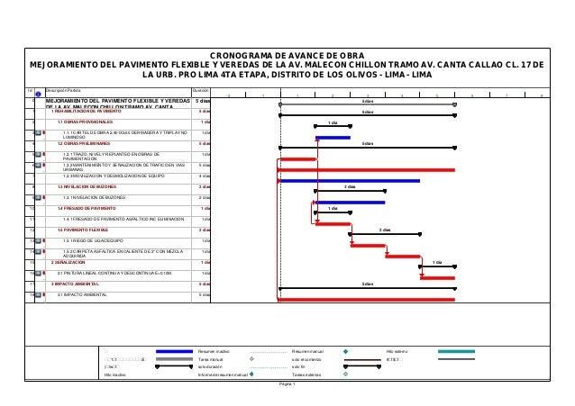 CRONOGRAMA DE AVANCE DE OBRA MEJORAMIENTO DEL PAVIMENTO FLEXIBLE Y VEREDAS DE LA AV. MALECON CHILLON TRAMO AV. CANTA CALLA...
