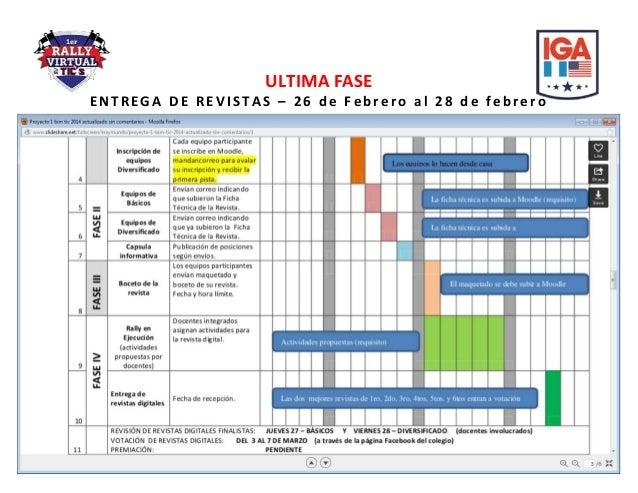 ULTIMA FASE ENTREGA DE REVISTAS – 26 de Febrero al 28 de febrero