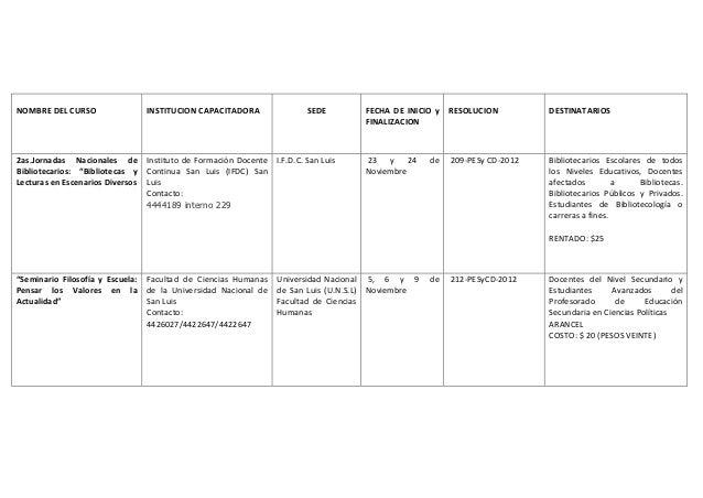 NOMBRE DEL CURSO               INSTITUCION CAPACITADORA              SEDE         FECHA DE INICIO y RESOLUCION           D...