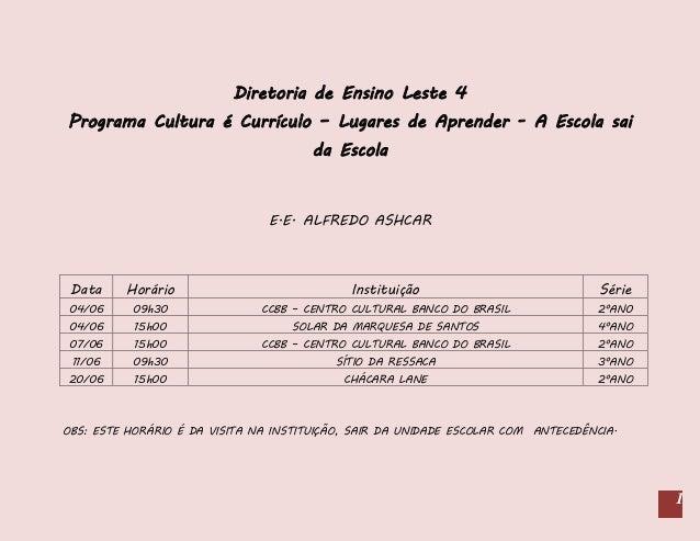 1Diretoria de Ensino Leste 4Programa Cultura é Currículo – Lugares de Aprender - A Escola saida EscolaE.E. ALFREDO ASHCARD...