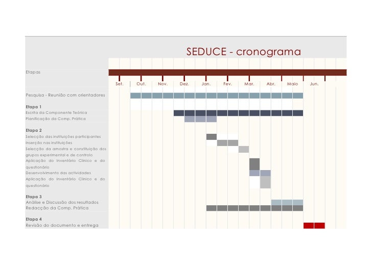 SEDUCE - cronograma Etapas                                            Set.   Out.   Nov.   Dez.   Jan.   Fev.   Mar.   Abr...