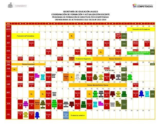 SECRETARÍA DE EDUCACIÓN JALISCO COORDINACIÓN DE FORMACIÓN Y ACTUALIZACIÓN DOCENTE PROGRAMA DE FORMACIÓN DE DIRECTIVOS POR ...